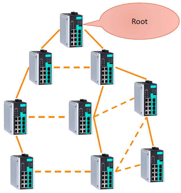 How to configure a managed switch